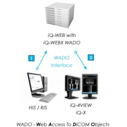 image-information-systems-iq-webx-wado